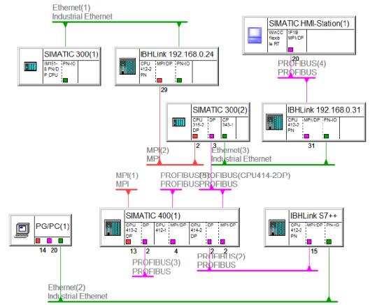 siemens s7 400 plc programming manual pdf